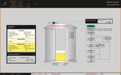 Wartsila Whessoe Rollover Predictor Software